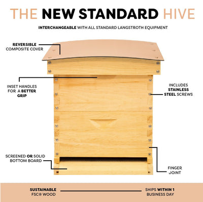 The new standard product features