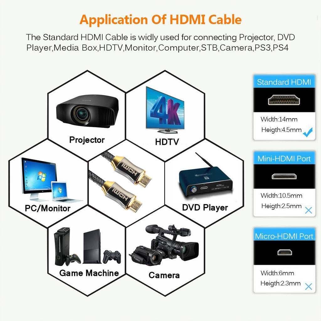 Ultra Hd Hdmi Cable V2.0 High Speed With Ethernet Hdtv 3D 2160P Led Gold Arc 4K | Edlpe