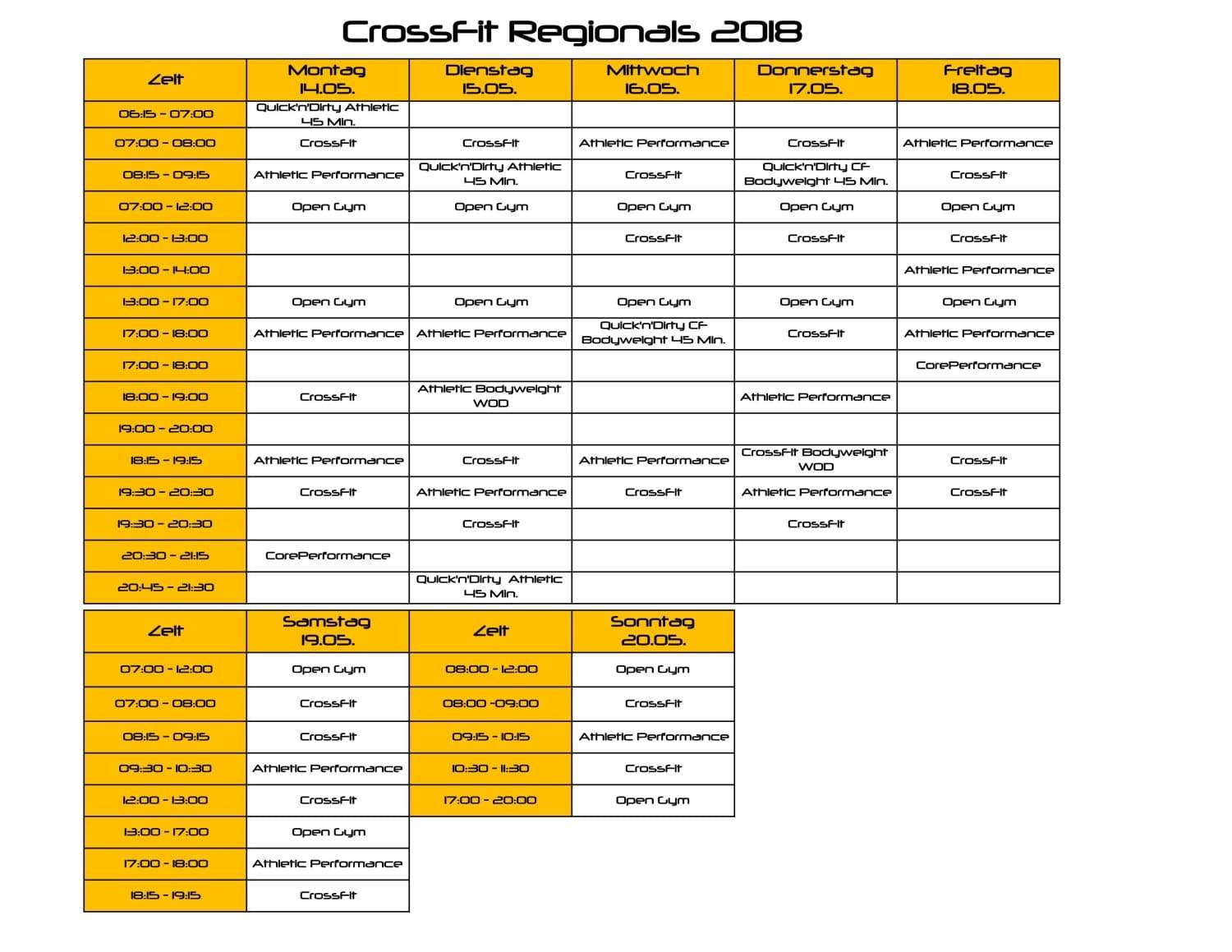 Crossfit Regionals 2018 In Berlin