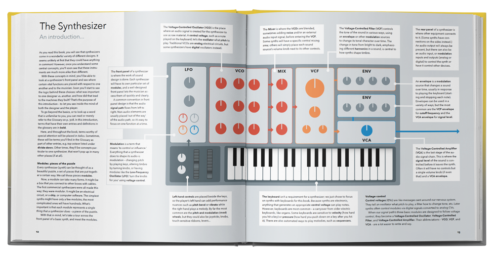 Synthesizer introduction from Bjooks title SYNTH GEMS 1