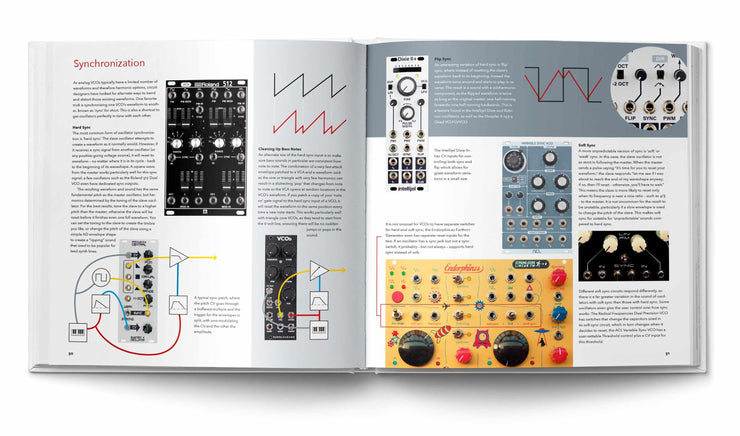 PATCH & TWEAK - Exploring Modular Synthesis (promo)