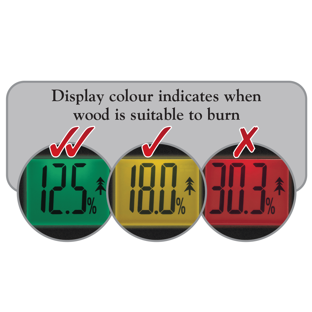 Valiant Colour Change Moisture Meter screen colour indicator diagram, on white background