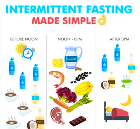 Tanya Maher's The Kind Fast Intermittent Fasting Weight Loss Motivation