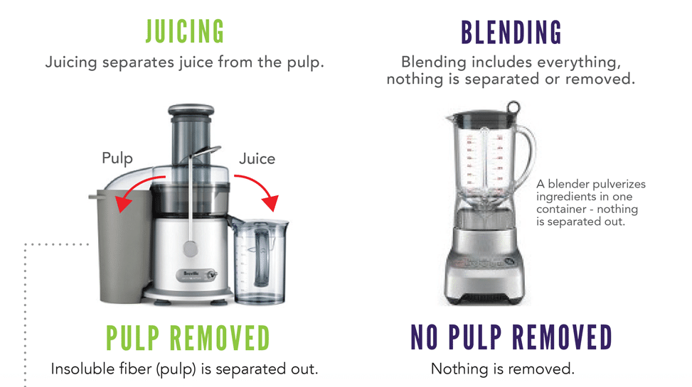 juicer or blender juice vs smoothie