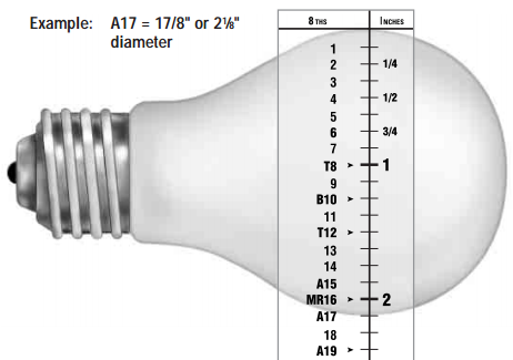 What is a standard / medium base bulb? What is the difference between E26, E27 and A19?