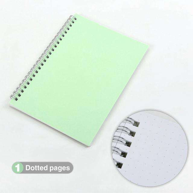 Keep Writing High Quality Plain Notebooks - All Page Types