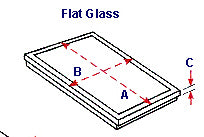 Flat glass measurements.