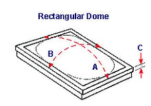 Drawing illustrating measurements of a rectangular dome skylight.