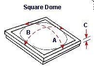 Drawing illustrating how to measure a square dome skylight.