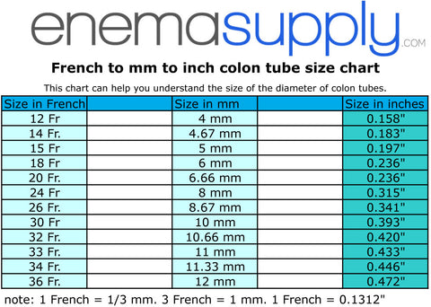 Colon tube size chart french inch