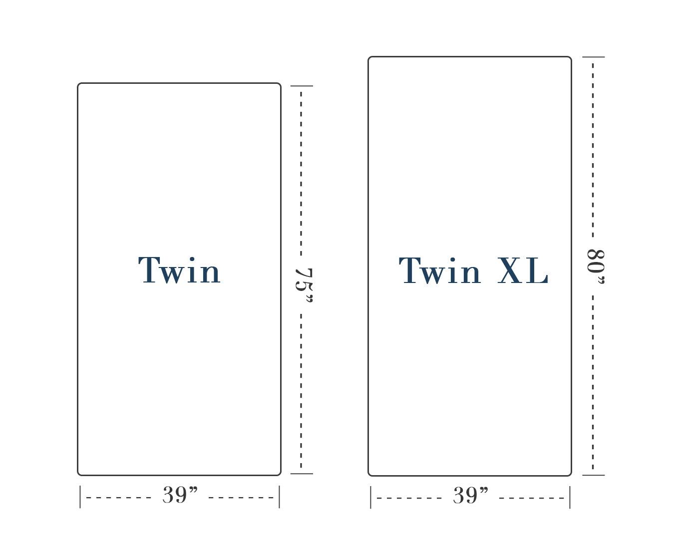 twin bed size and extra long twin bed size chart