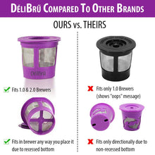 Reusable K-cups for Keurig 2.0 and 1.0 Machines.