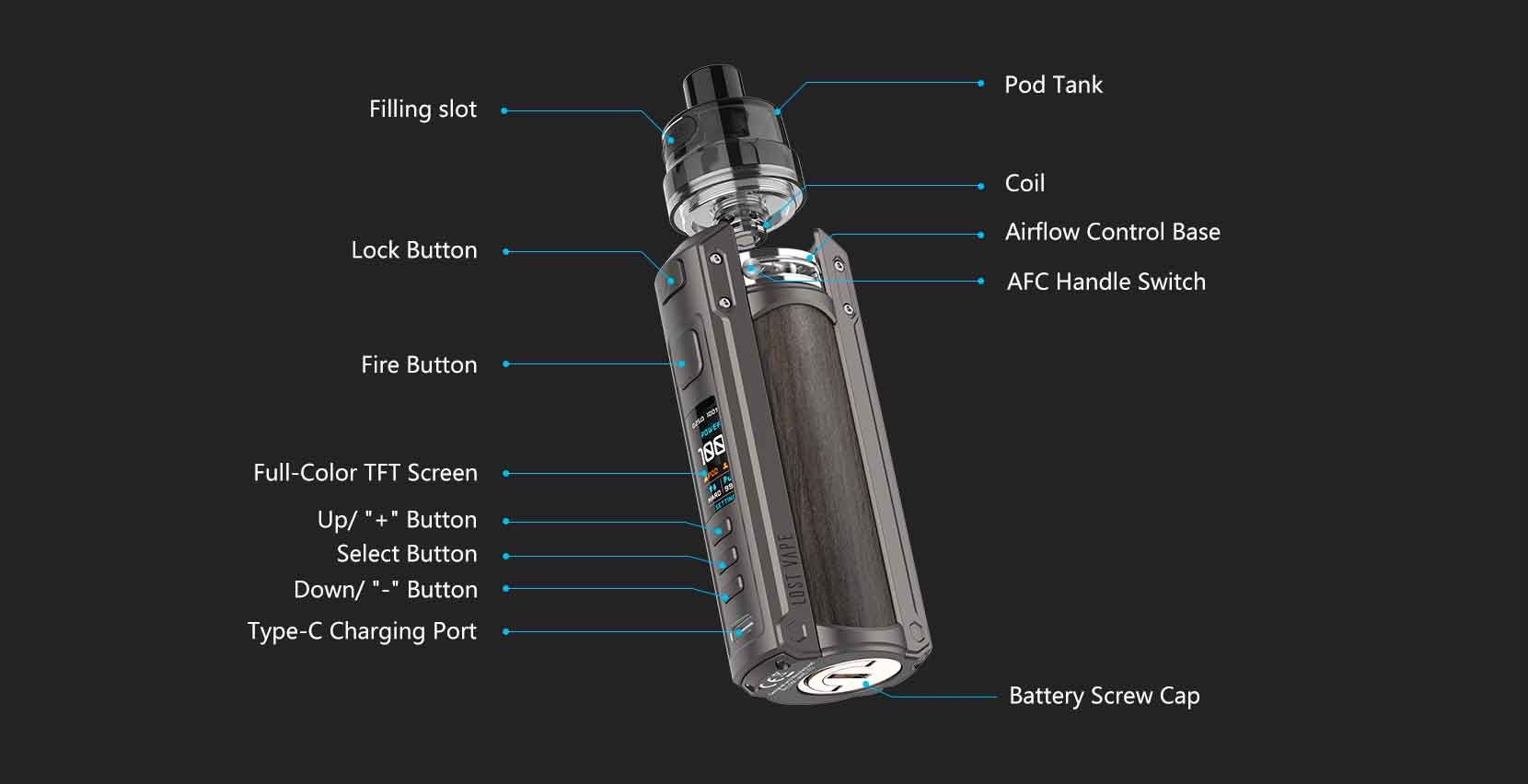 Lost Vape Ursa Quest 100W Multi Kit Components
