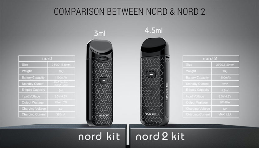 SMOK Nord and Nord 2 Comparison