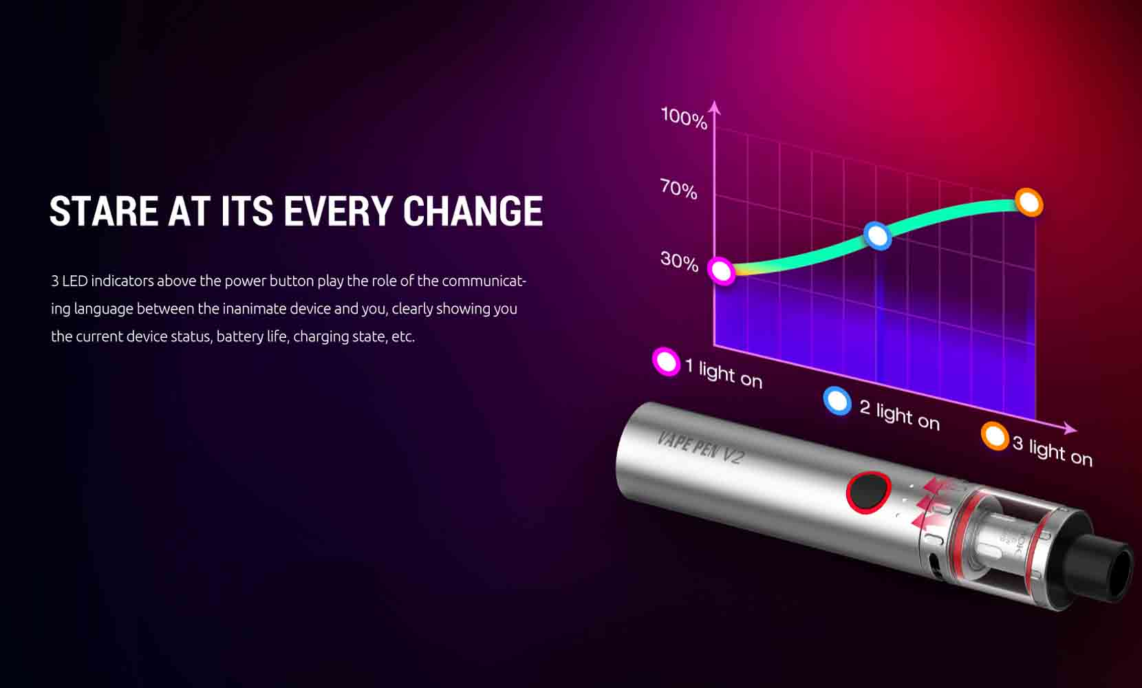 SMOK Vape Pen V2 Starter Kit LED Indicators
