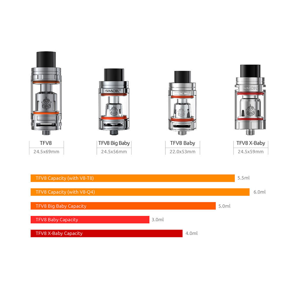 TFV8 X Baby Beast Tank by SMOK Features