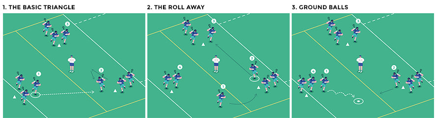 Lacrosse passing drills