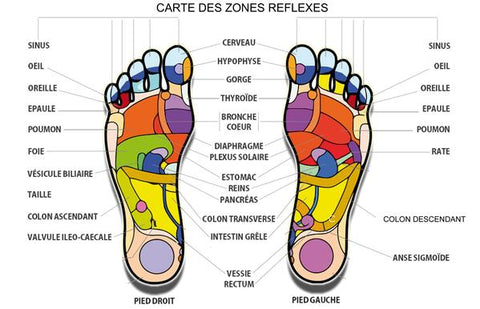 Natural Foot Care - The whole body detox