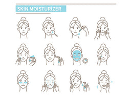 What Is The Difference Between Facial Serum, Oil & Moisturizer?