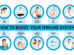 How Can Water Boost Your Immune System?