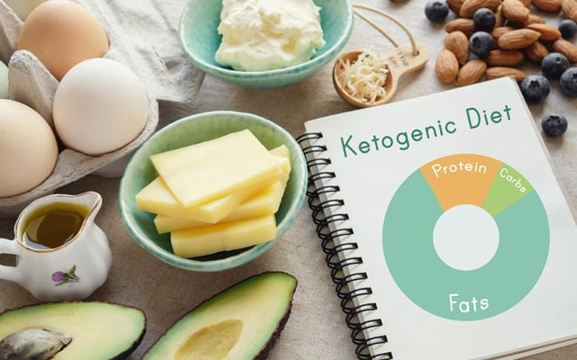 Keto Diet Rash: Causes, Symptoms & Treatment