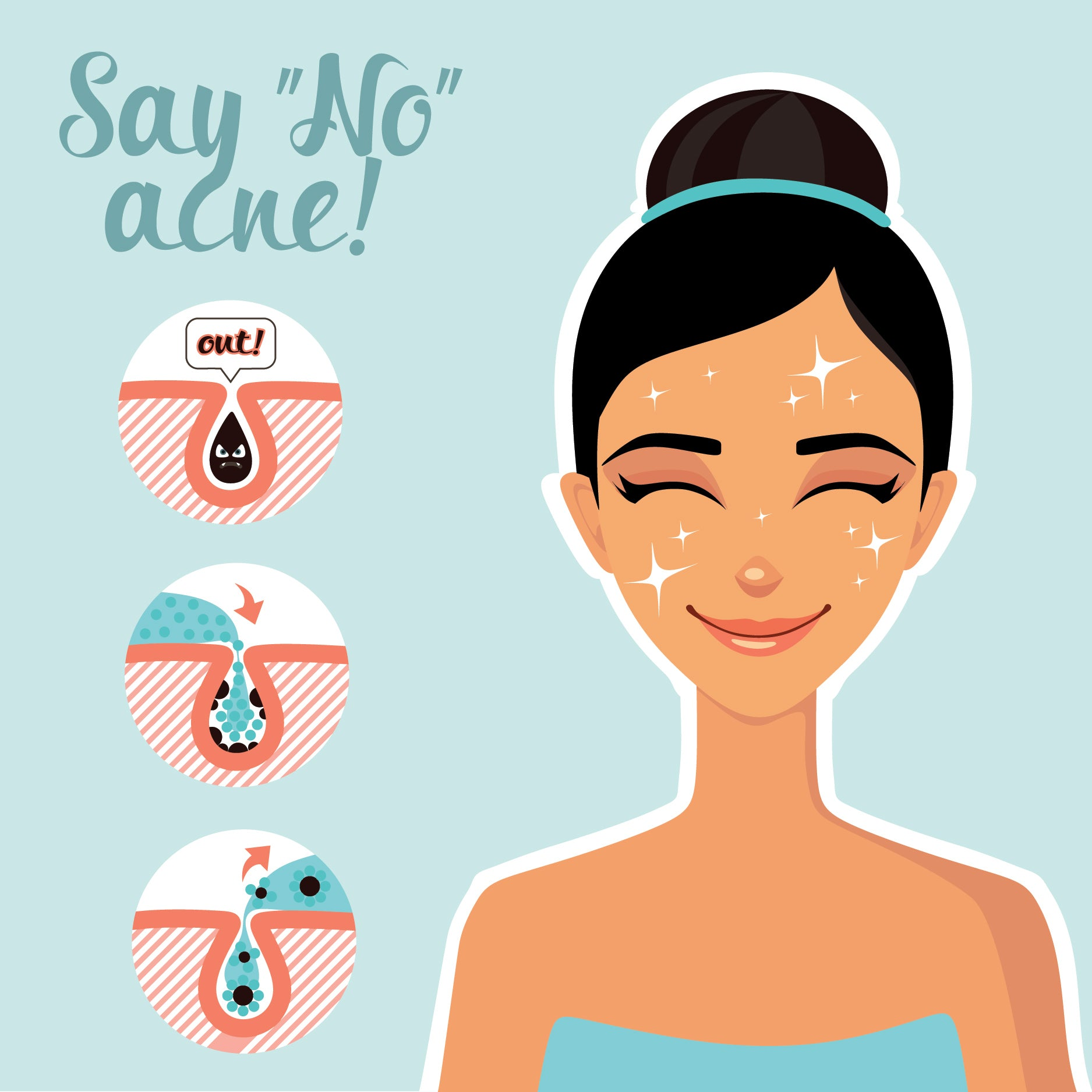 infographic with facial treatments say no to acne