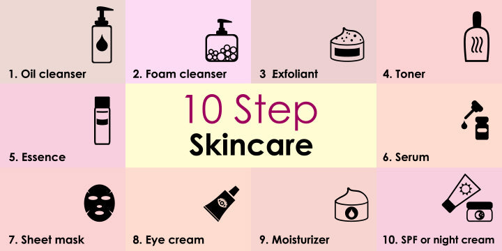 The 10 Step Korean Skincare Regimen That Changed The Beauty Industry Skinkraft