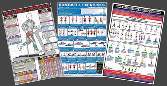 Fitness Instructional Charts