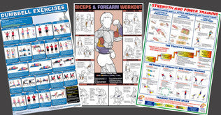Strength Training Posters