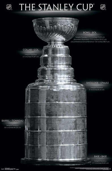 The Stanley Cup Official NHL Hockey Championship Trophy Poster - Trends International