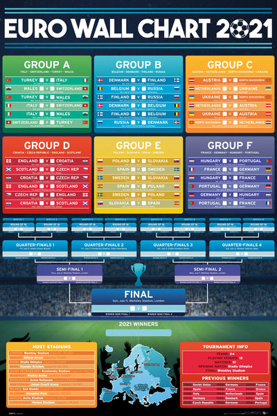 *SHIPS MAY 18* Euro 2021 Soccer Tournament Draw Fill-In Brackets Wall Chart Poster - GB Eye (UK)
