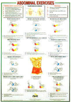 Abdominal Exercises Instructional Wall Chart Poster - Chartex Ltd.