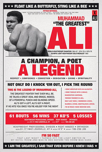 "Muhammad Ali ""Champion, Poet, Legend"" Boxing Poster - Pyramid International"