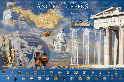 The Ancient Greeks Classical Civilization Educational Historical Poster - Eurographics Inc.