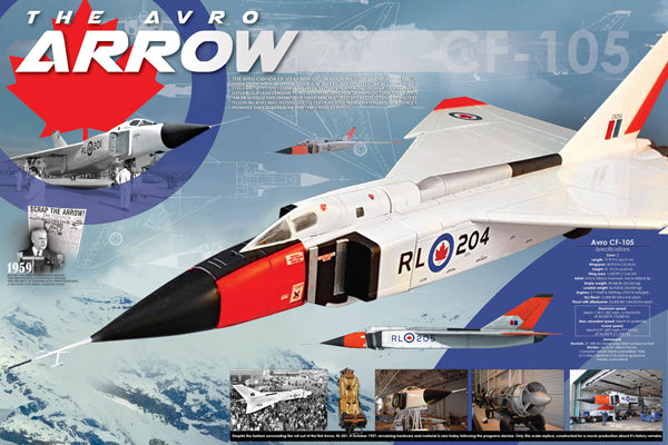 The Avro Arrow CF-105 Canadian Military Aviation History Poster - Eurographics Inc.
