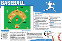 Baseball Instructional Wall Chart - Productive Fitness
