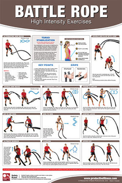 Battle Rope High-Intensity Exercises Professional Fitness Wall Chart Poster - PFP