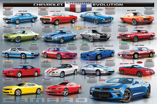 Chevrolet Camaro Evolution (50 Years of American Sportscars) Autophile Poster - Eurographics Inc.