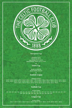 "Celtic FC ""Honours"" Poster - GB 2007"