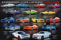 Dodge Charger and Challenger Evolution (50 Years of American Muscle Cars) Poster - Eurographics