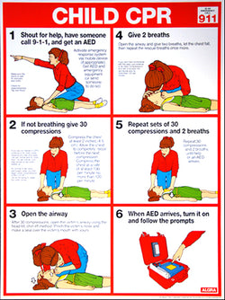 Child CPR First Aid Wall Chart Poster (2017 AHA Guidelines) - Fitnus Corp.