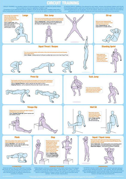 Circuit Training Fitness Complete Body Workout Instructional Wall Chart Poster - Chartex Products
