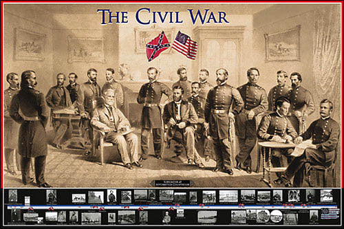 The Civil War Timeline - Eurographics Inc.
