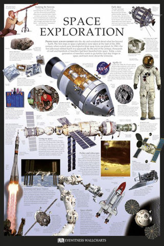 Space Exploration Educational Poster - DK Eyewitness Wallcharts/Pyramid