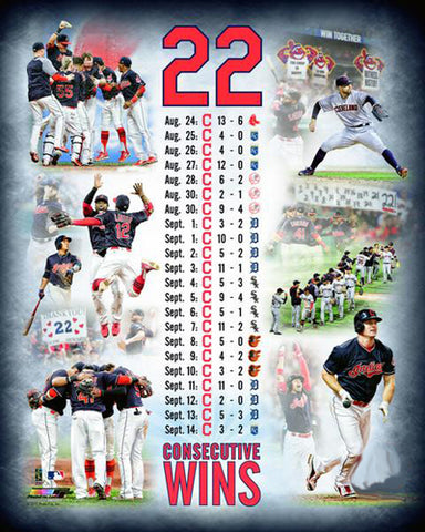 Cleveland Indians 22-Game Win Streak (2017) Premium Commemorative Poster Print - Photofile Inc.
