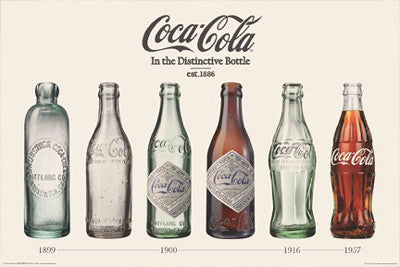 "Coca-Cola ""Evolution of the Bottle"" (1899-1957) Poster - Aquarius Images Inc."