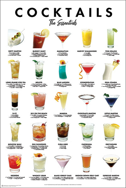 Essential Cocktails for Bartenders Poster (25 Classic Mixed Drinks) - Posterservice Inc.
