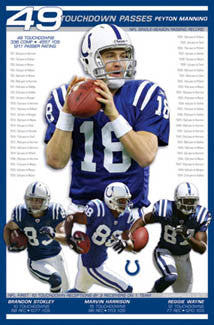 "Indianapolis Colts ""TD Record 2004"" (Manning, Stokley, Harrison, Wayne) Poster- Costacos Sports"