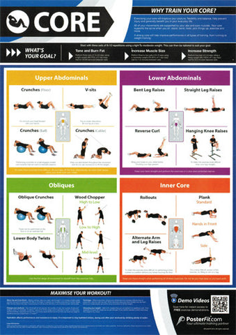 Core Workout Professional Fitness Training Wall Chart Poster (w/QR Code) - PosterFit