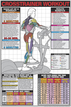 Men's Elliptical Cross Trainer Workout Cardio Instructional Wall Chart Poster - Fitnus Corp.